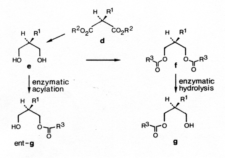 Schematical representation synthesis of the enantiomers g and ent-g.